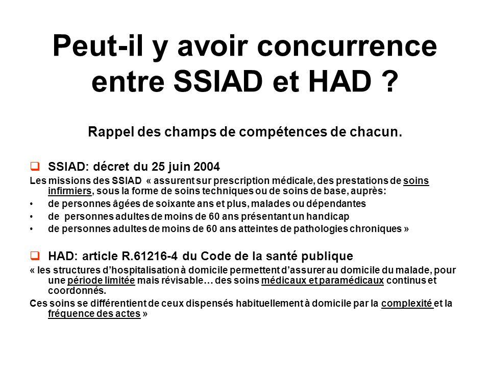 Il semble que la réponse est: NON, SSIAD et HAD ne peuvent pas être en concurrence puisque: « ne sont pas admis en HAD les malades qui relèvent des soins infirmiers à domicile » Circulaire DH/EO2/2000/295 du 30 mai 2000