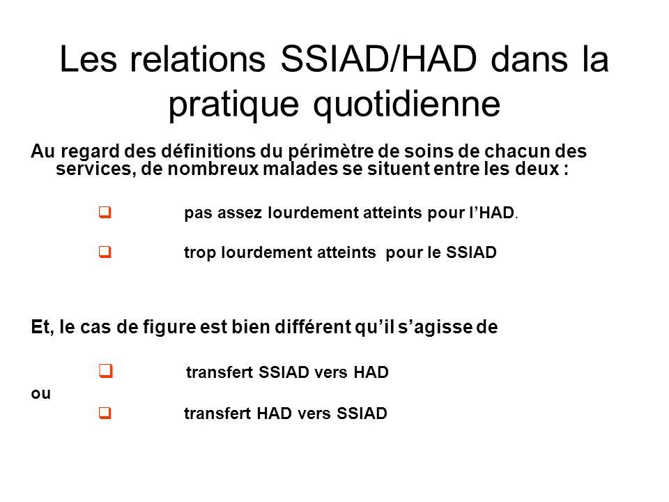 Les relations SSIAD/HAD dans la pratique quotidienne Au regard des définitions du périmètre de soins de chacun des services, de nombreux malades se si
