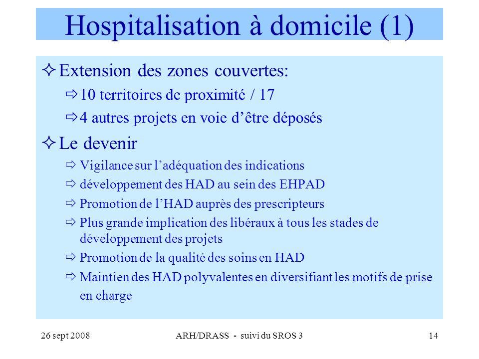 26 sept 2008ARH/DRASS - suivi du SROS 314 Hospitalisation à domicile (1) Extension des zones couvertes: 10 territoires de proximité / 17 4 autres proj