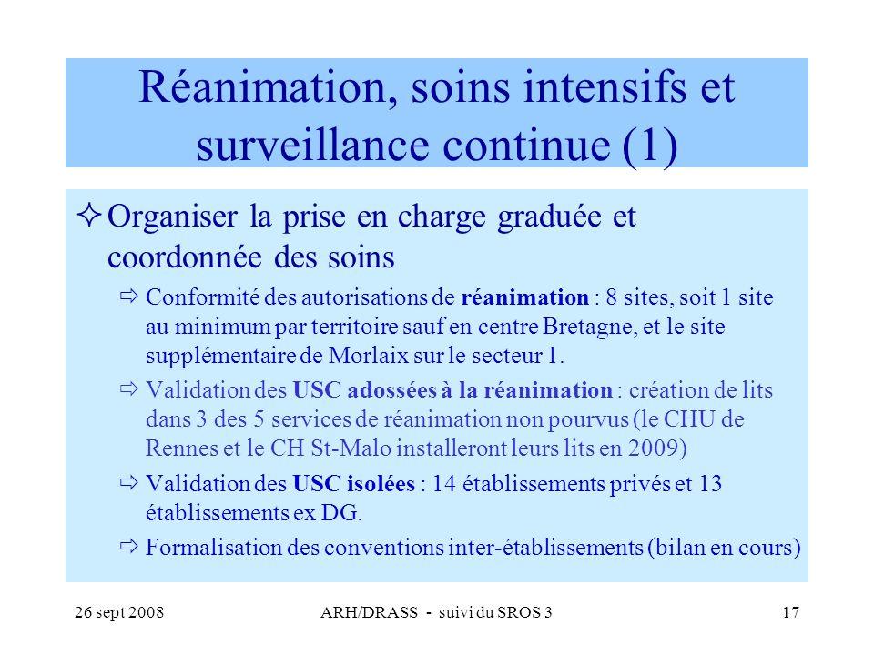 26 sept 2008ARH/DRASS - suivi du SROS 317 Réanimation, soins intensifs et surveillance continue (1) Organiser la prise en charge graduée et coordonnée