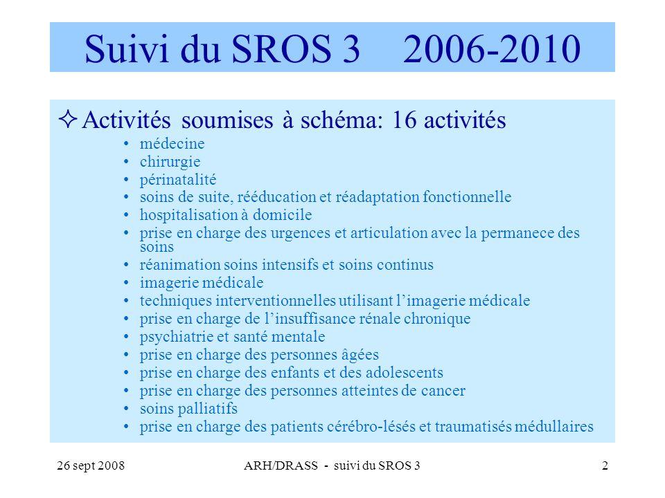 26 sept 2008ARH/DRASS - suivi du SROS 32 Suivi du SROS 3 2006-2010 Activités soumises à schéma: 16 activités médecine chirurgie périnatalité soins de