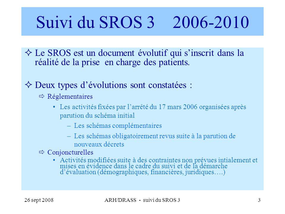 26 sept 2008ARH/DRASS - suivi du SROS 33 Suivi du SROS 3 2006-2010 Le SROS est un document évolutif qui sinscrit dans la réalité de la prise en charge