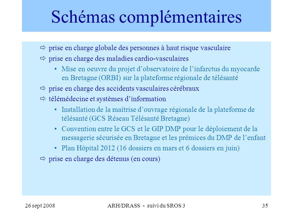 26 sept 2008ARH/DRASS - suivi du SROS 335 Schémas complémentaires prise en charge globale des personnes à haut risque vasculaire prise en charge des m
