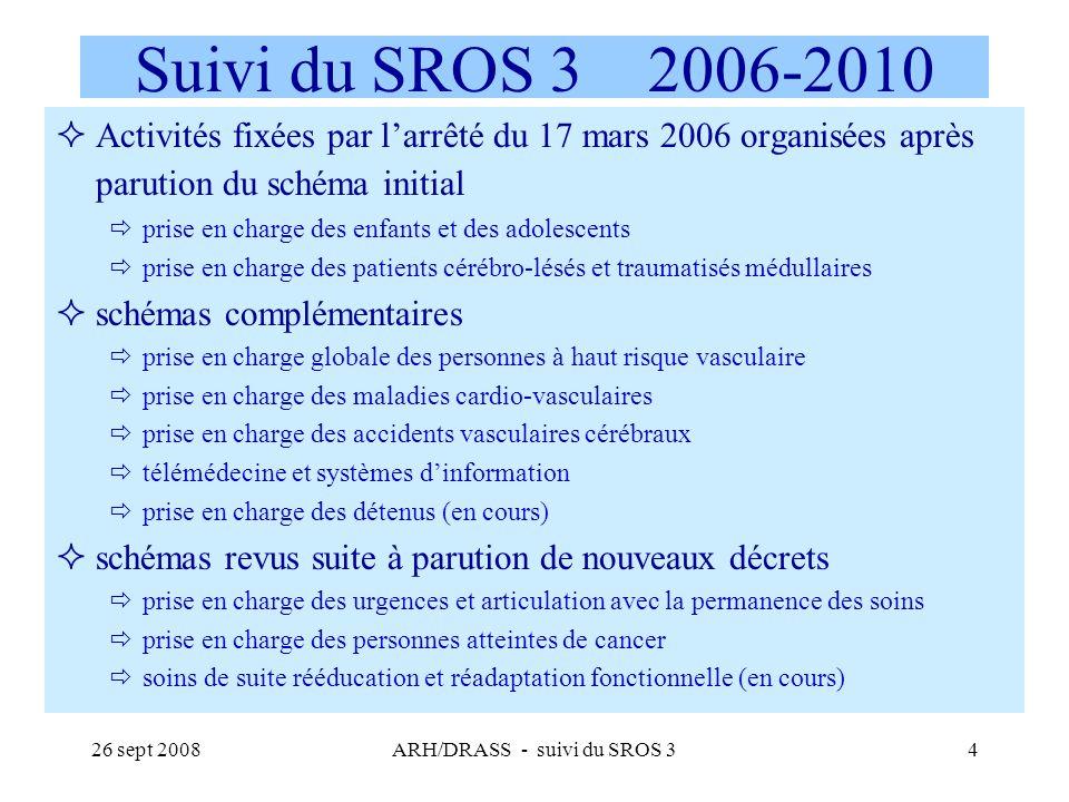 26 sept 2008ARH/DRASS - suivi du SROS 335 Schémas complémentaires prise en charge globale des personnes à haut risque vasculaire prise en charge des maladies cardio-vasculaires Mise en oeuvre du projet dobservatoire de linfarctus du myocarde en Bretagne (ORBI) sur la plateforme régionale de télésanté prise en charge des accidents vasculaires cérébraux télémédecine et systèmes dinformation Installation de la maîtrise douvrage régionale de la plateforme de télésanté (GCS Réseau Télésanté Bretagne) Convention entre le GCS et le GIP DMP pour le déploiement de la messagerie sécurisée en Bretagne et les prémices du DMP de lenfant Plan Hôpital 2012 (16 dossiers en mars et 6 dossiers en juin) prise en charge des détenus (en cours)