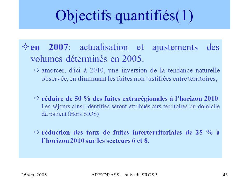 26 sept 2008ARH/DRASS - suivi du SROS 343 Objectifs quantifiés(1) en 2007: actualisation et ajustements des volumes déterminés en 2005. amorcer, d'ici