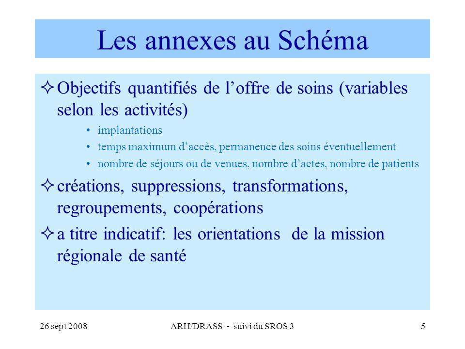 26 sept 2008ARH/DRASS - suivi du SROS 35 Les annexes au Schéma Objectifs quantifiés de loffre de soins (variables selon les activités) implantations t