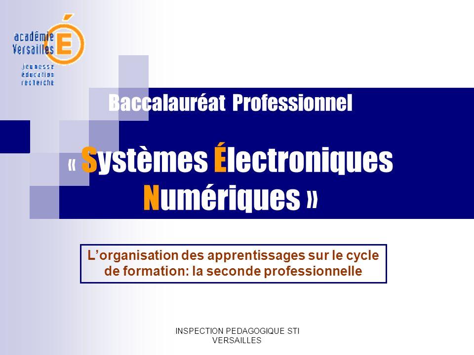 INSPECTION PEDAGOGIQUE STI VERSAILLES Baccalauréat Professionnel « Systèmes Électroniques Numériques » Lorganisation des apprentissages sur le cycle d