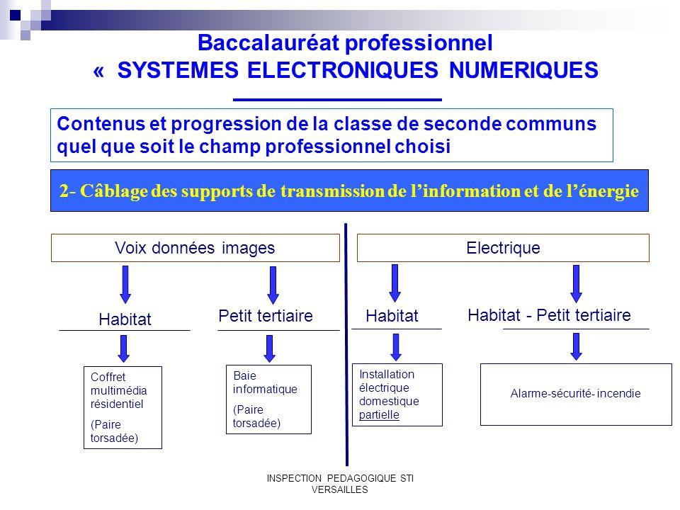 INSPECTION PEDAGOGIQUE STI VERSAILLES Baccalauréat professionnel « SYSTEMES ELECTRONIQUES NUMERIQUES Contenus et progression de la classe de seconde c