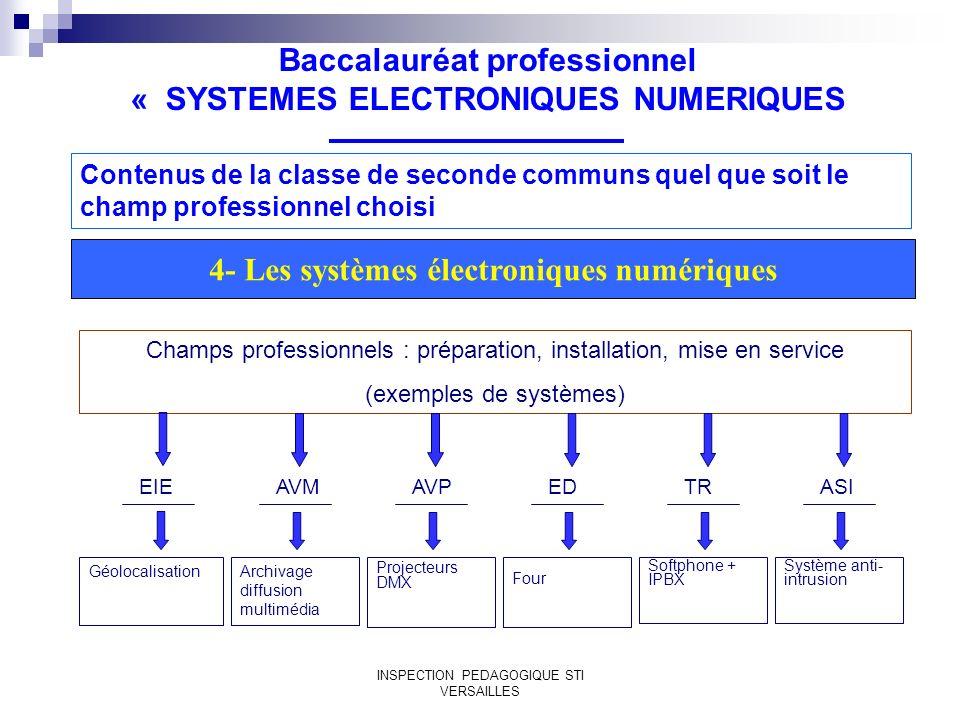 INSPECTION PEDAGOGIQUE STI VERSAILLES Baccalauréat professionnel « SYSTEMES ELECTRONIQUES NUMERIQUES Contenus de la classe de seconde communs quel que