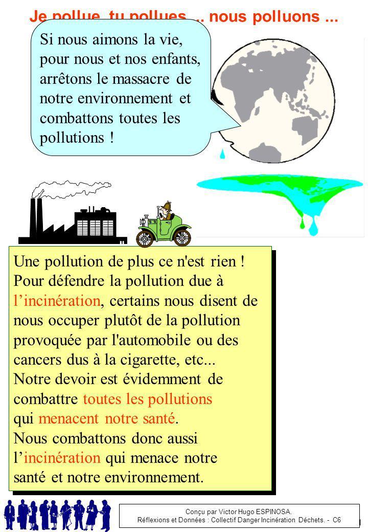C1 Je pollue, tu pollues... nous polluons... Conçu par Victor Hugo ESPINOSA. Réflexions et Données : Collectif Danger Incinération Déchets. - C6 Si no