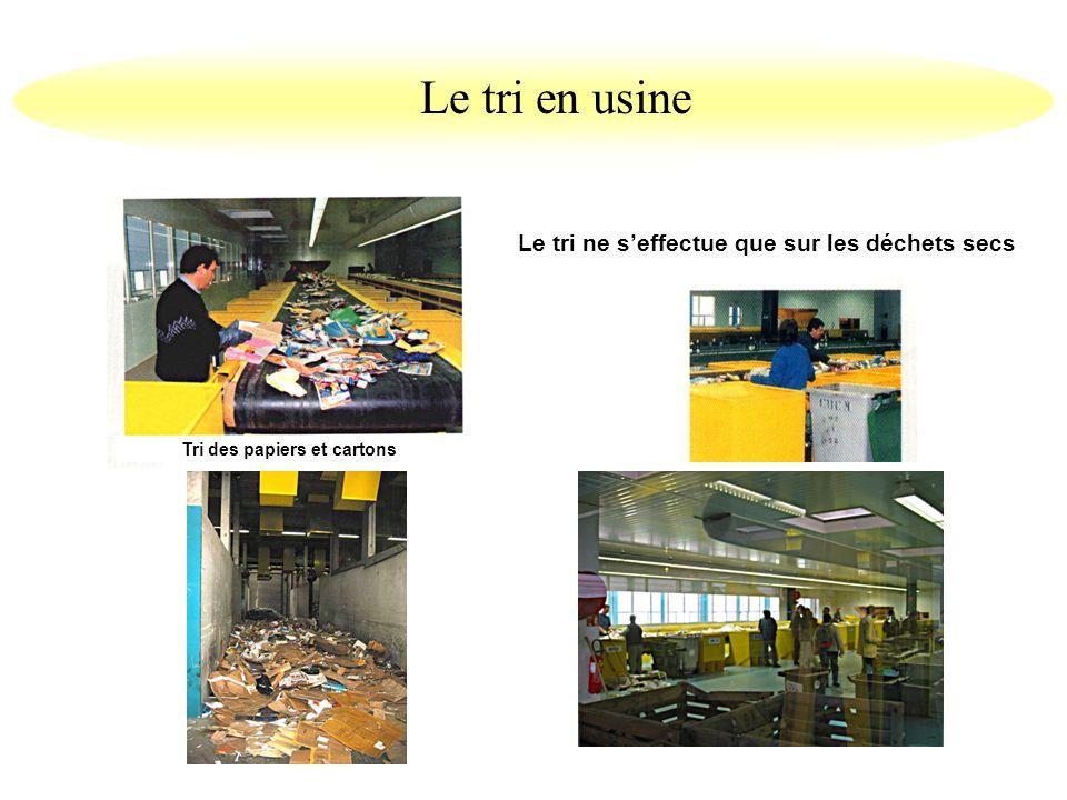 Le compostage Bioréacteur rotatif de 40 m réalisant en 3 jours la pré-fermentation du futur compost Unité de compostage des fermentescibles
