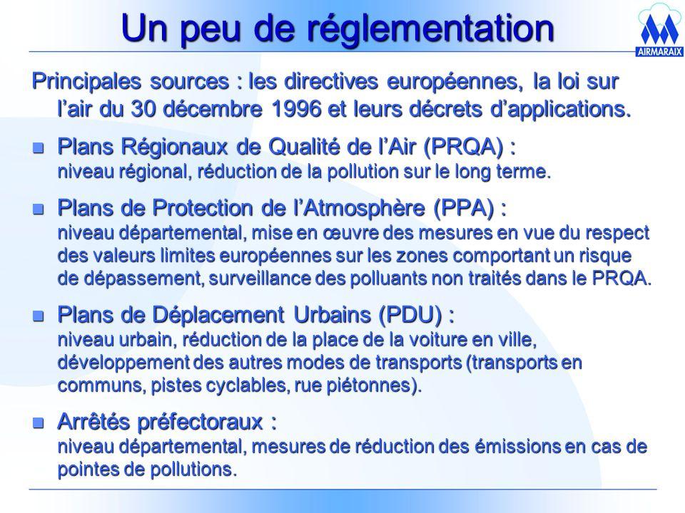 Un peu de réglementation Principales sources : les directives européennes, la loi sur lair du 30 décembre 1996 et leurs décrets dapplications.