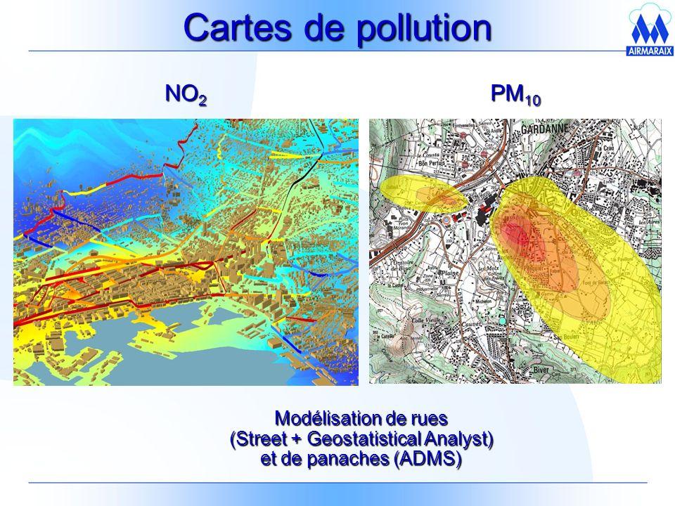 Cartes de pollution Modélisation de rues (Street + Geostatistical Analyst) et de panaches (ADMS) PM 10 NO 2