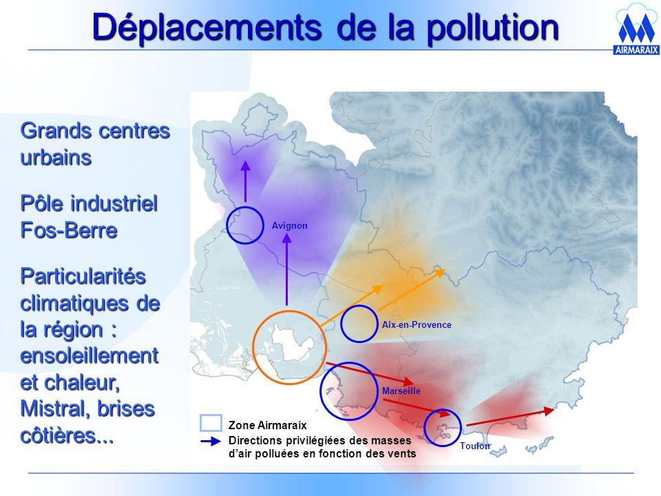 Avignon Aix-en-Provence Marseille Toulon Particularités climatiques de la région : ensoleillement et chaleur, Mistral, brises côtières...
