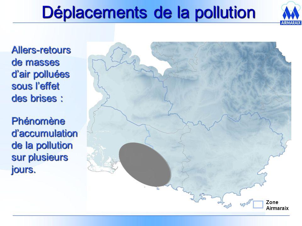 Déplacements de la pollution Zone Airmaraix Allers-retours de masses dair polluées sous leffet des brises : Phénomène daccumulation de la pollution sur plusieurs jours.
