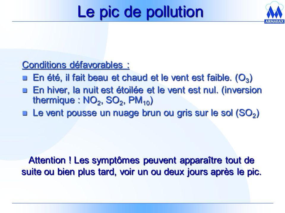 Le pic de pollution Conditions défavorables : n En été, il fait beau et chaud et le vent est faible.