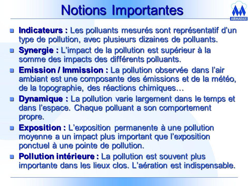 Notions Importantes n Indicateurs : Les polluants mesurés sont représentatif dun type de pollution, avec plusieurs dizaines de polluants.