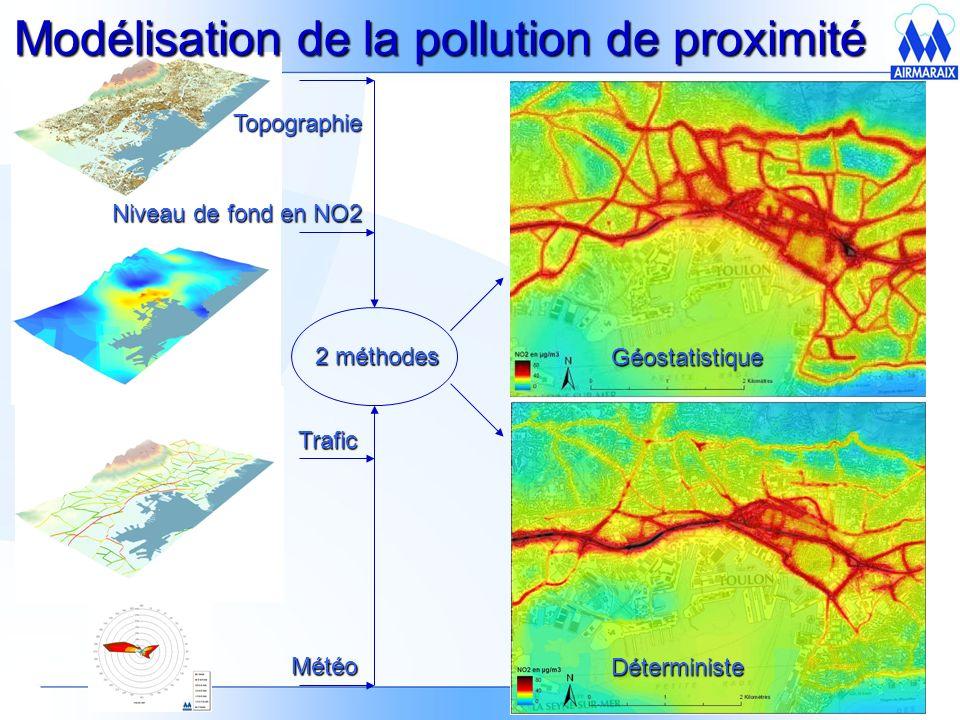 Modélisation de la pollution de proximité Topographie Niveau de fond en NO2 Trafic Météo 2 méthodes Géostatistique Déterministe