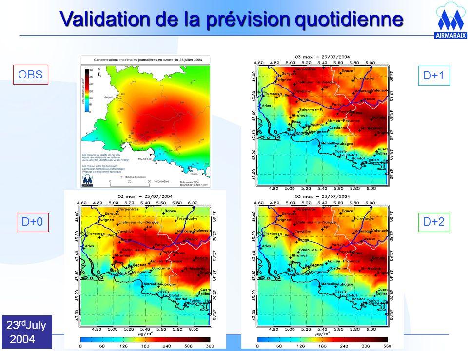 23 rd July 2004 D+0 D+1 OBS D+2 Validation de la prévision quotidienne