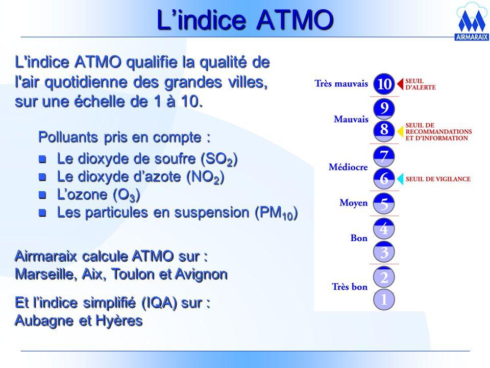 Lindice ATMO L indice ATMO qualifie la qualité de l air quotidienne des grandes villes, sur une échelle de 1 à 10.