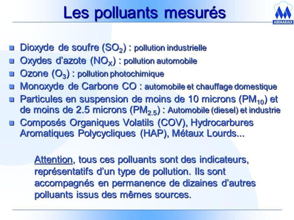 Les polluants mesurés n Dioxyde de soufre (SO 2 ) : pollution industrielle n Oxydes dazote (NO X ) : pollution automobile n Ozone (O 3 ) : pollution photochimique n Monoxyde de Carbone CO : automobile et chauffage domestique n Particules en suspension de moins de 10 microns (PM 10 ) et de moins de 2.5 microns (PM 2.5 ) : Automobile (diesel) et industrie n Composés Organiques Volatils (COV), Hydrocarbures Aromatiques Polycycliques (HAP), Métaux Lourds...
