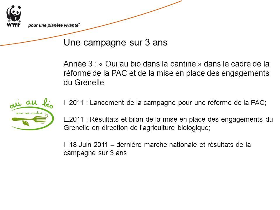 Une campagne sur 3 ans Année 3 : « Oui au bio dans la cantine » dans le cadre de la réforme de la PAC et de la mise en place des engagements du Grenelle 2011 : Lancement de la campagne pour une réforme de la PAC; 2011 : Résultats et bilan de la mise en place des engagements du Grenelle en direction de lagriculture biologique; 18 Juin 2011 – dernière marche nationale et résultats de la campagne sur 3 ans
