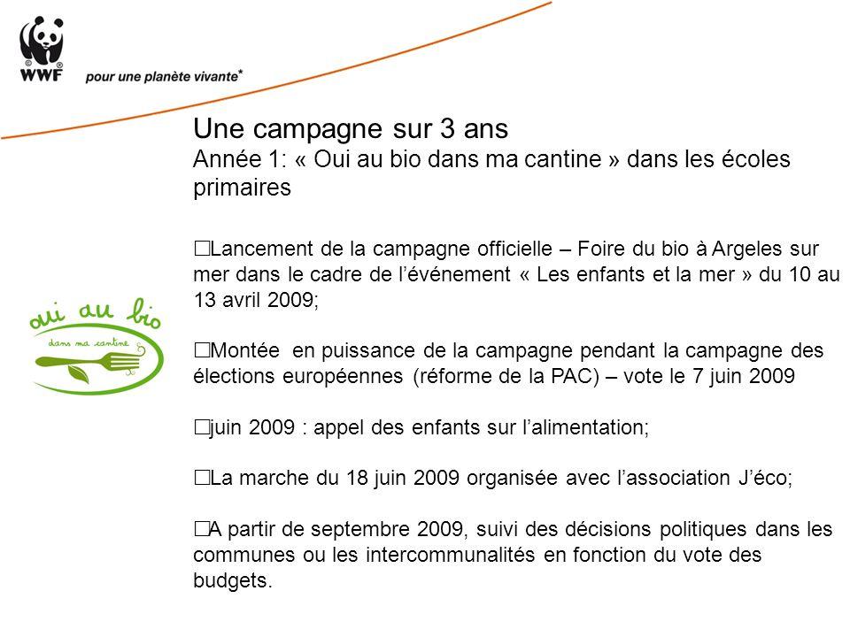 Une campagne sur 3 ans Année 1: « Oui au bio dans ma cantine » dans les écoles primaires Lancement de la campagne officielle – Foire du bio à Argeles sur mer dans le cadre de lévénement « Les enfants et la mer » du 10 au 13 avril 2009; Montée en puissance de la campagne pendant la campagne des élections européennes (réforme de la PAC) – vote le 7 juin 2009 juin 2009 : appel des enfants sur lalimentation; La marche du 18 juin 2009 organisée avec lassociation Jéco; A partir de septembre 2009, suivi des décisions politiques dans les communes ou les intercommunalités en fonction du vote des budgets.