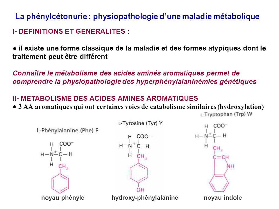I- DEFINITIONS ET GENERALITES : il existe une forme classique de la maladie et des formes atypiques dont le traitement peut être différent Connaître le métabolisme des acides aminés aromatiques permet de comprendre la physiopathologie des hyperphénylalaninémies génétiques II- METABOLISME DES ACIDES AMINES AROMATIQUES 3 AA aromatiques qui ont certaines voies de catabolisme similaires (hydroxylation) noyau phényle La phénylcétonurie : physiopathologie dune maladie métabolique hydroxy-phénylalaninenoyau indole