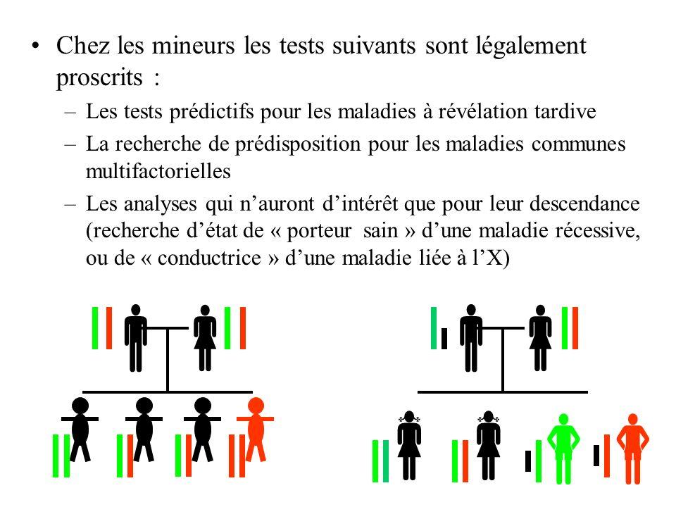 Chez les mineurs les tests suivants sont légalement proscrits : –Les tests prédictifs pour les maladies à révélation tardive –La recherche de prédispo