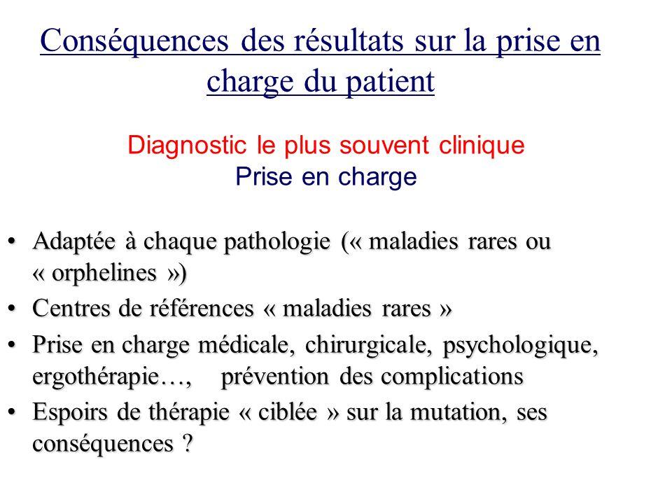 Adaptée à chaque pathologie (« maladies rares ou « orphelines »)Adaptée à chaque pathologie (« maladies rares ou « orphelines ») Centres de références