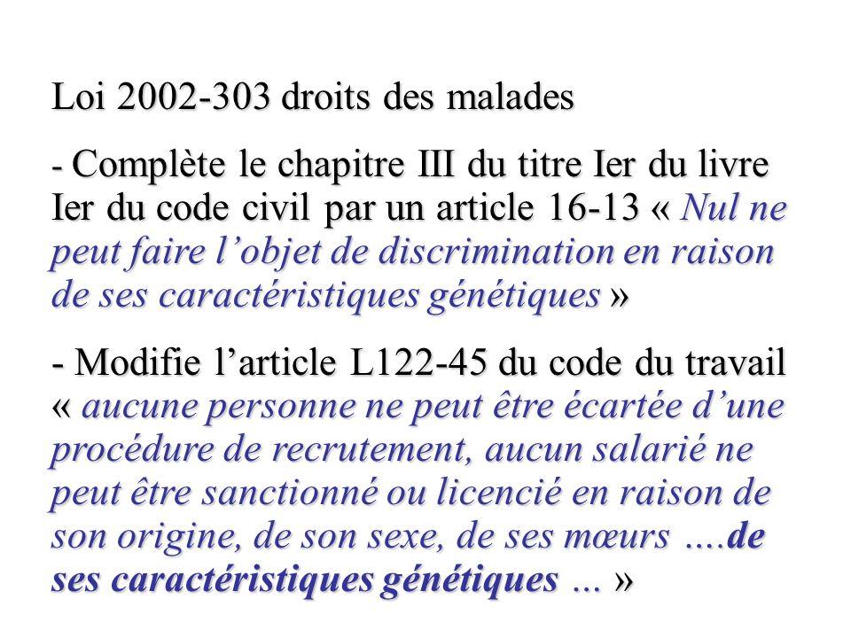 Loi 2002-303 droits des malades - Complète le chapitre III du titre Ier du livre Ier du code civil par un article 16-13 « Nul ne peut faire lobjet de