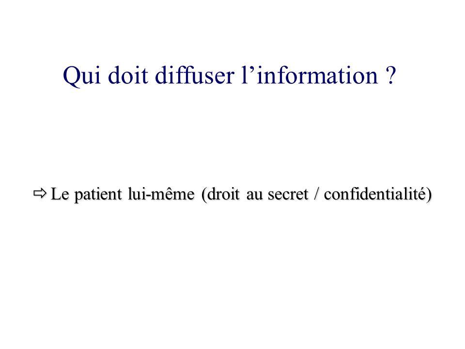 Le patient lui-même (droit au secret / confidentialité) Le patient lui-même (droit au secret / confidentialité) Qui doit diffuser linformation ?