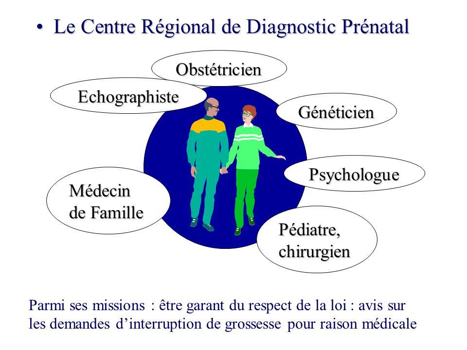 Généticien Obstétricien Echographiste Médecin de Famille Psychologue Pédiatre, chirurgien Le Centre Régional de Diagnostic PrénatalLe Centre Régional