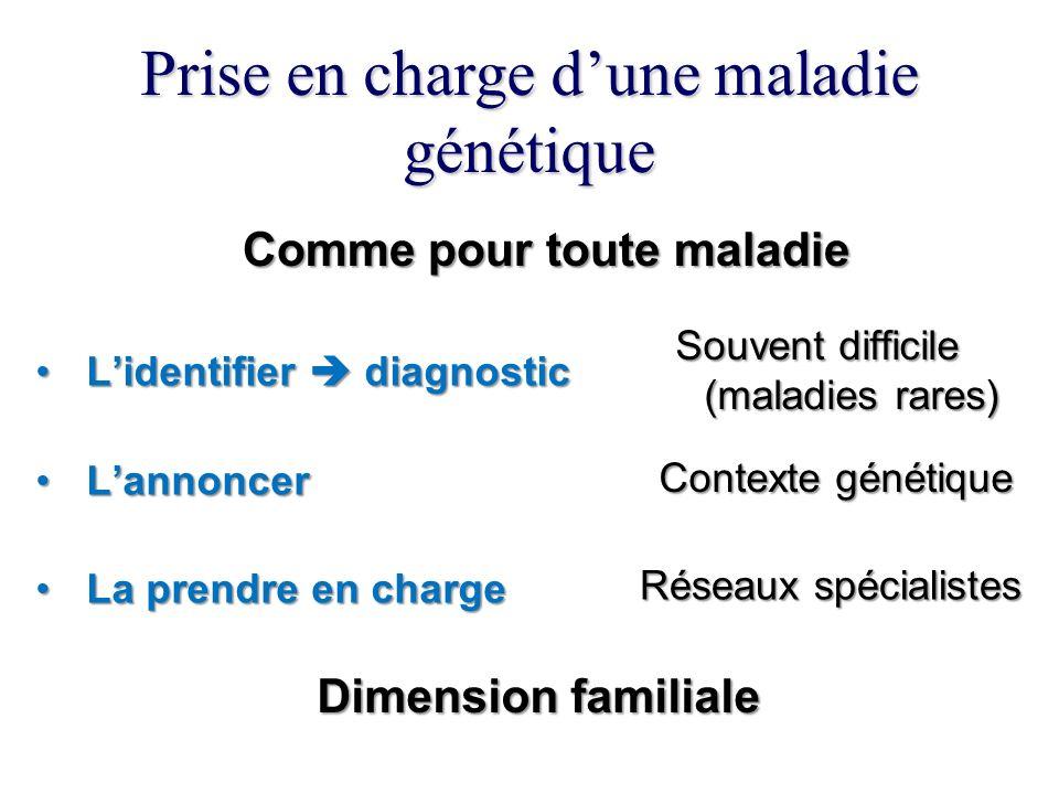 Le Diagnostic Reste le plus souvent clinique Examens paracliniques (radio, biologie …) Analyses génétiques ± ciblées selon orientation diagnostique Confirment le diagnostic / aide au conseil génétique Parfois inutiles
