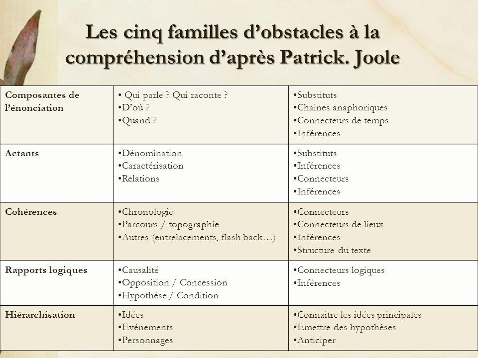 Les cinq familles dobstacles à la compréhension daprès Patrick.