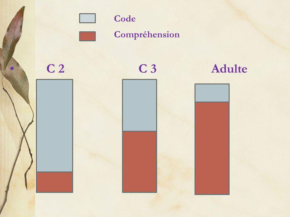 C 2 C 3 Adulte Code Compréhension