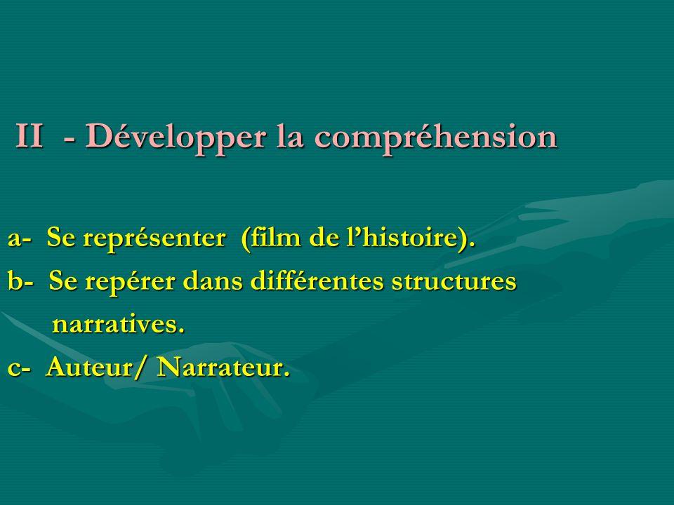 II - Développer la compréhension II - Développer la compréhension a- Se représenter (film de lhistoire). b- Se repérer dans différentes structures nar
