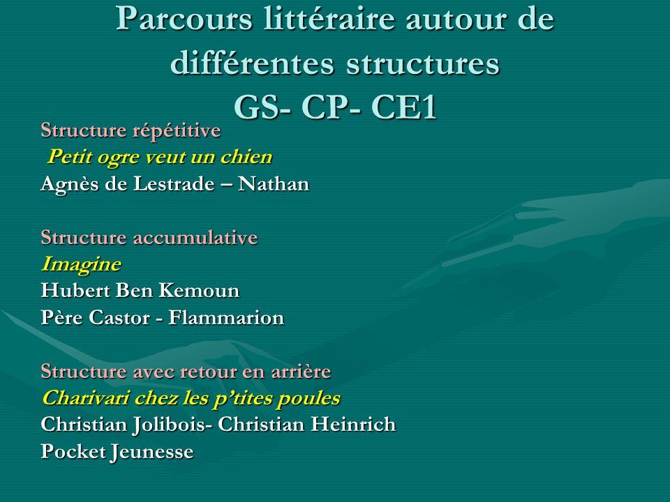 Parcours littéraire autour de différentes structures GS- CP- CE1 Structure répétitive Petit ogre veut un chien Petit ogre veut un chien Agnès de Lestr