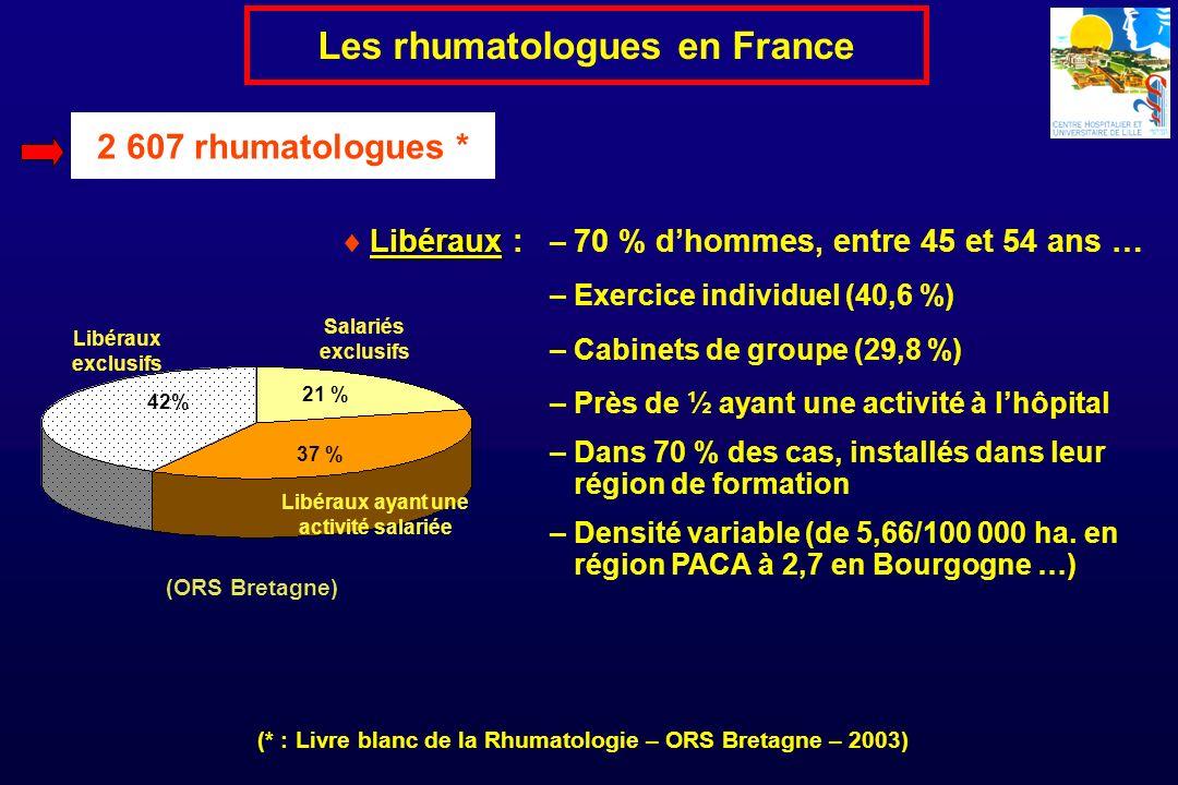 2 607 rhumatologues * Les rhumatologues en France Libéraux Libéraux : – 70 % dhommes, entre 45 et 54 ans … – Exercice individuel (40,6 %) – Cabinets d