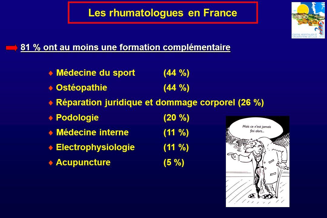81 % ont au moins une formation complémentaire Médecine du sport (44 %) Ostéopathie(44 %) Réparation juridique et dommage corporel (26 %) Podologie (2