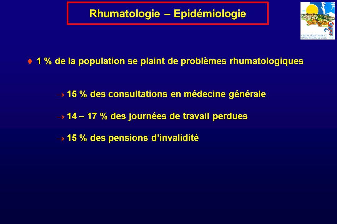 1 % de la population se plaint de problèmes rhumatologiques 15 % des consultations en médecine générale 14 – 17 % des journées de travail perdues 15 %