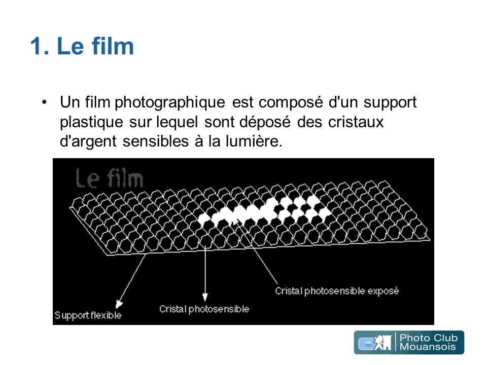 1. Le film Un film photographique est composé d'un support plastique sur lequel sont déposé des cristaux d'argent sensibles à la lumière.