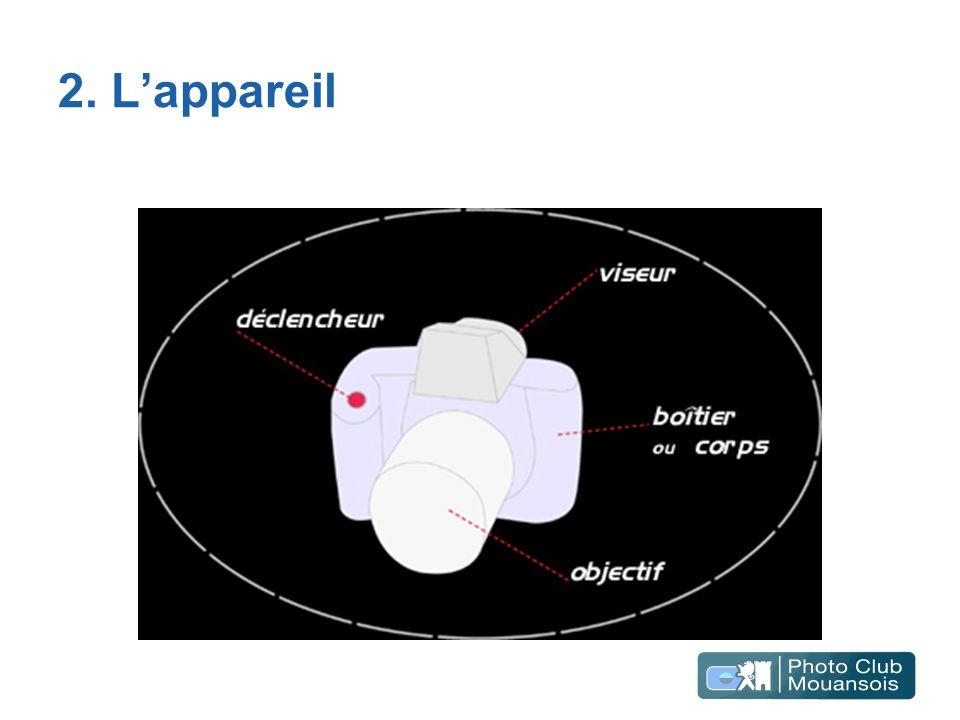 Lobjectif C est un système optique, composé de différentes lentilles.