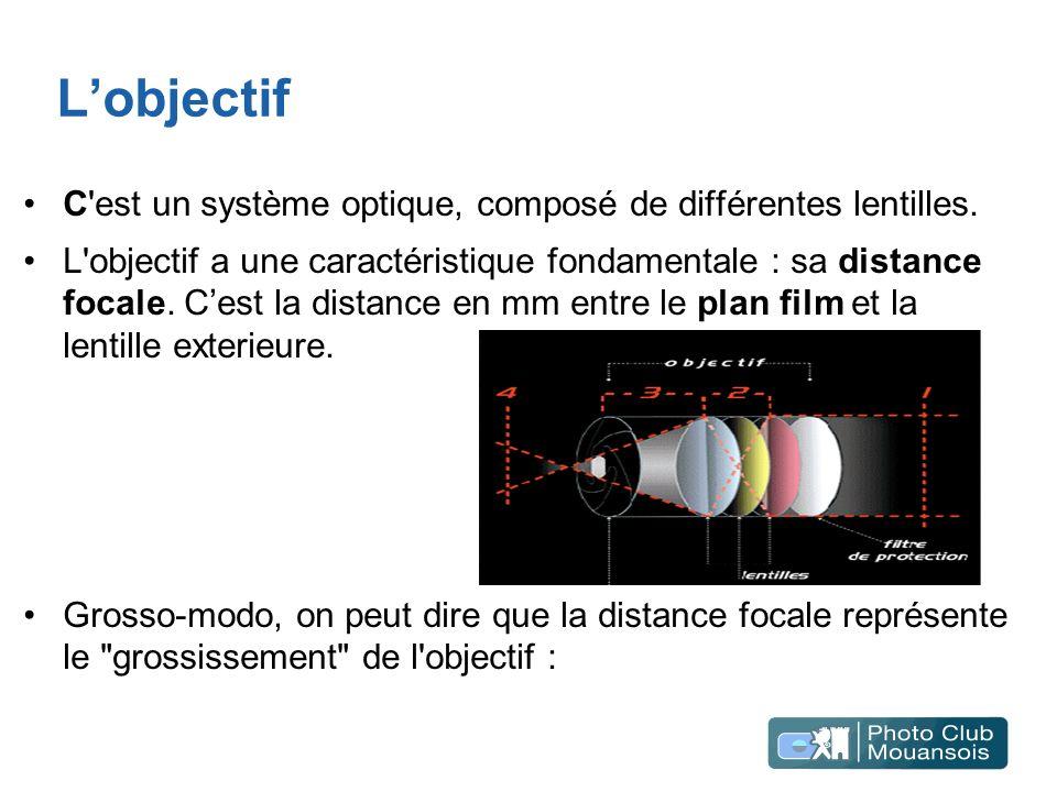 Lobjectif C'est un système optique, composé de différentes lentilles. L'objectif a une caractéristique fondamentale : sa distance focale. Cest la dist