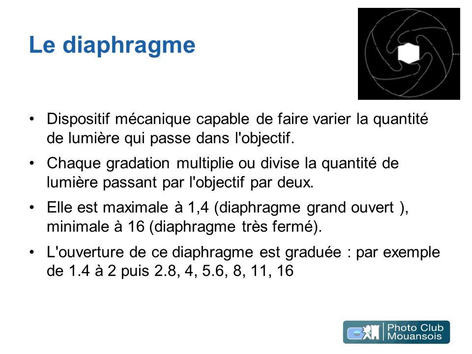 Le diaphragme Dispositif mécanique capable de faire varier la quantité de lumière qui passe dans l'objectif. Chaque gradation multiplie ou divise la q