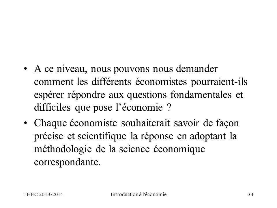 A ce niveau, nous pouvons nous demander comment les différents économistes pourraient-ils espérer répondre aux questions fondamentales et difficiles q