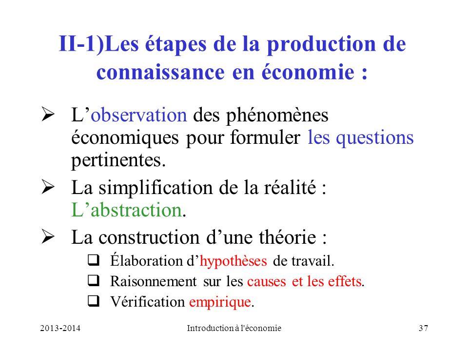 II-1)Les étapes de la production de connaissance en économie : Lobservation des phénomènes économiques pour formuler les questions pertinentes. La sim
