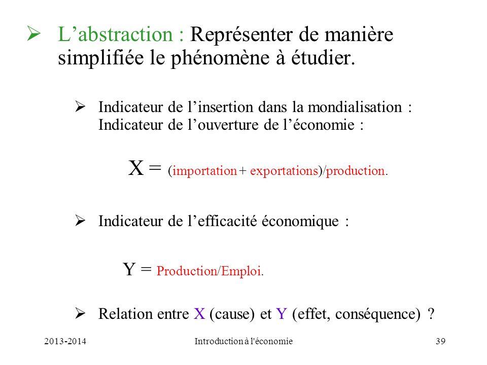 Labstraction : Représenter de manière simplifiée le phénomène à étudier. Indicateur de linsertion dans la mondialisation : Indicateur de louverture de