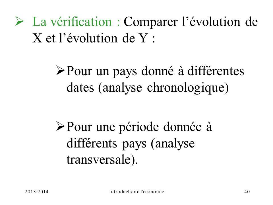 La vérification : Comparer lévolution de X et lévolution de Y : Pour un pays donné à différentes dates (analyse chronologique) Pour une période donnée