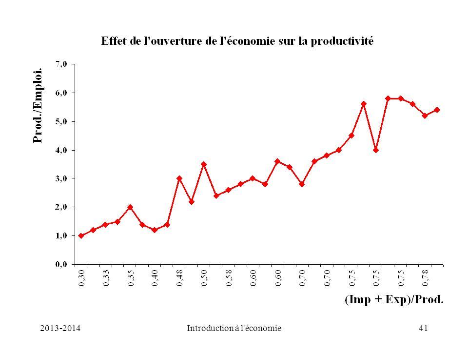Louv erture 41Introduction à l'économie2013-2014